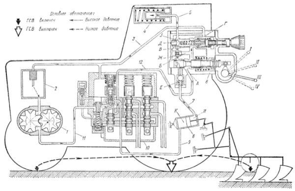 системы трактора МТЗ-80