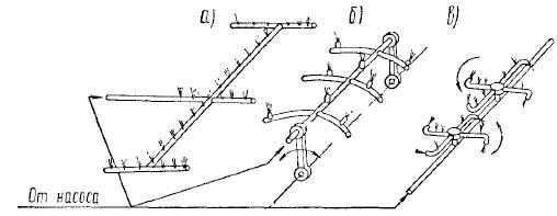 Схема устройства для струйной мойки низа автомобилей