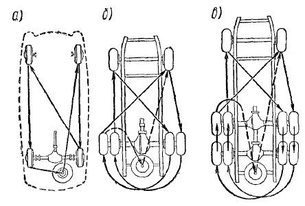 Схемы перестановки шин