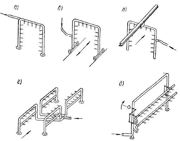 Схемы устройства для струйной мойки наружных поверхностей кузова автомобиля