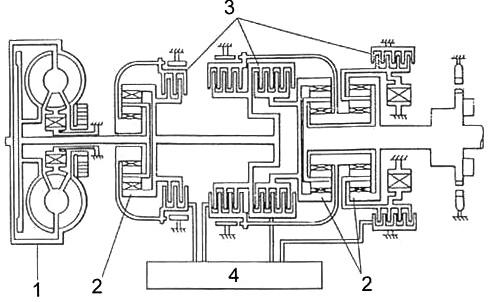 Кинематическая схема АКПП