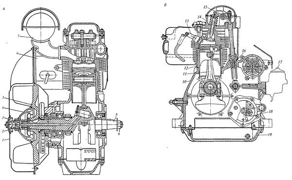 Схема двигателя УД 15