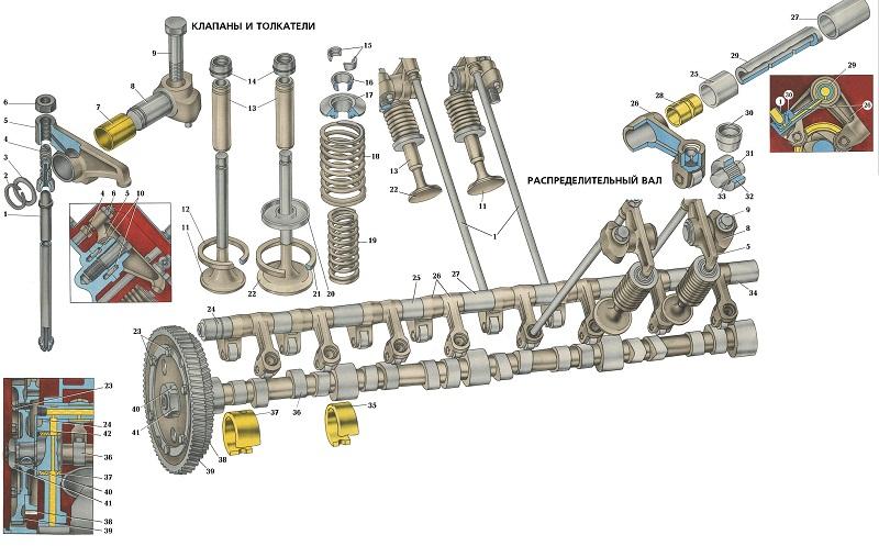 Схема газораспределительного