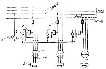 Схема групповой подводки