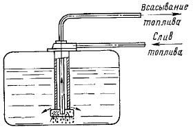 Схема обогрева топливозаборника топливного бака автомобилей МАЗ и КрАЗ.