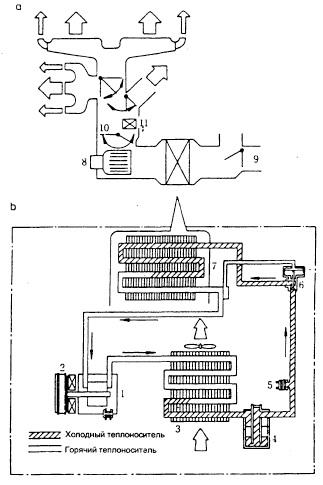 Рис.  Схема устройства кондиционера: а...
