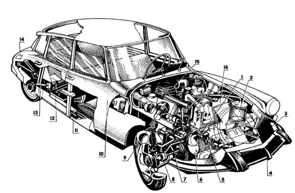 Схема автомобиля Citroen D