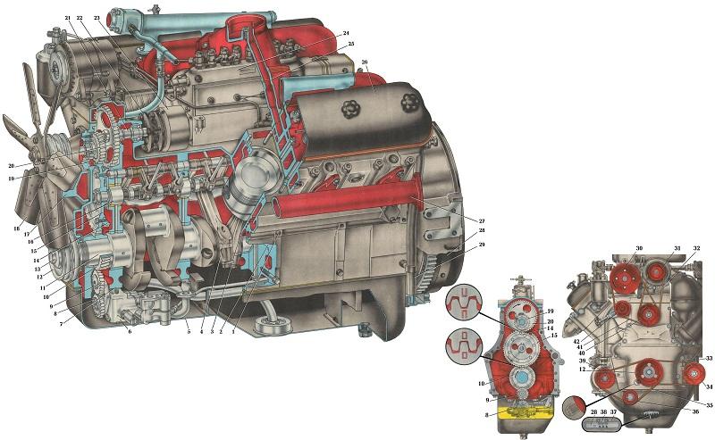 Схема двигателя ЯМЗ-238