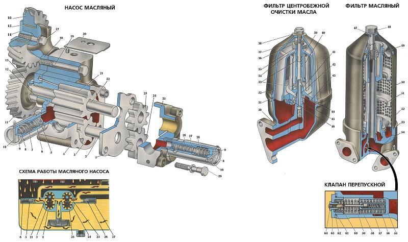 Схема масляного насоса и
