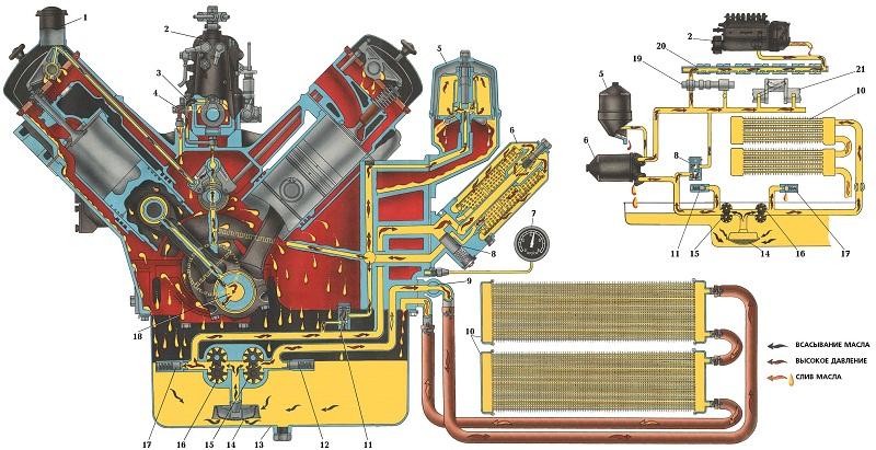 двигателем · Схема системы