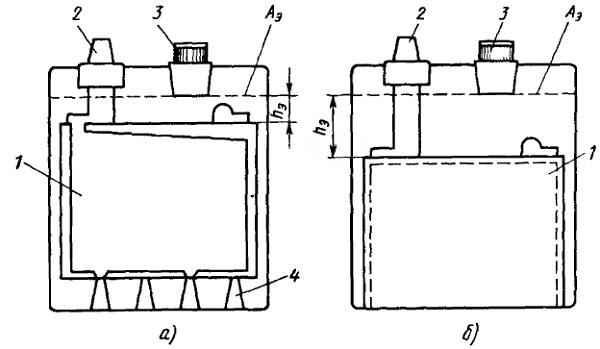 Схемы расположения электродов