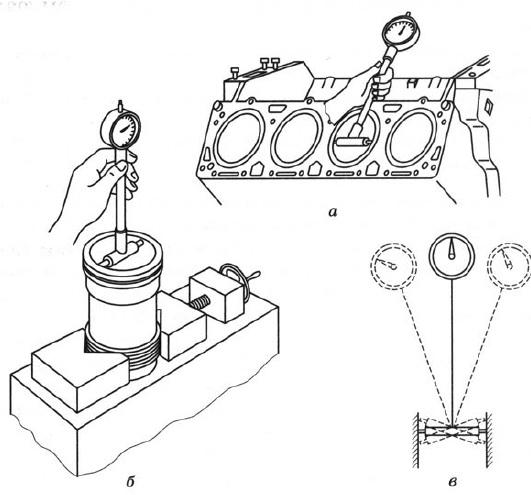 Схема измерения внутреннего