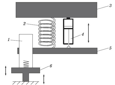 Схема метода диагностирования амортизаторов по сцеплению колес с дорогой