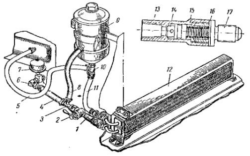 Схема подключения масляного радиатора: 1 - предохранительный клапан; 2 - валорный крен; 3, 6 и 10 - тройники; 4...