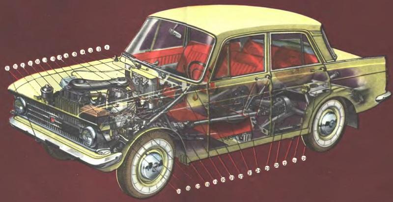 Общее устройство автомобиля «