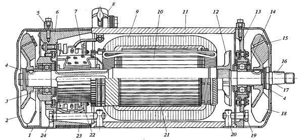 Рис.  Схема генератора постоянного тока: 1, 15 - кожухи наружных вентиляторов; 2, 18 - вентиляторы; 3, 14...