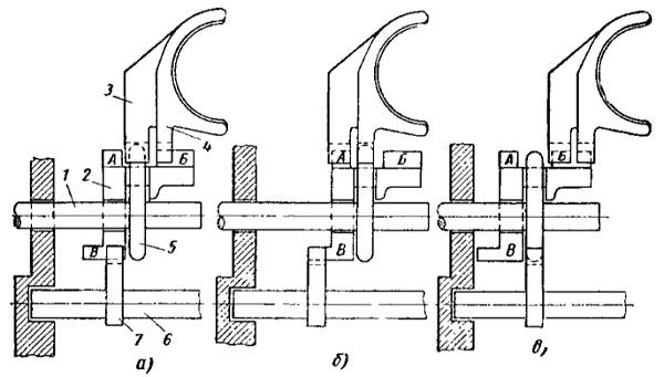 Рис. Схема механизма