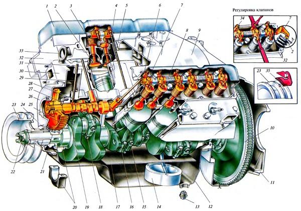 Схема механизмов двигателя