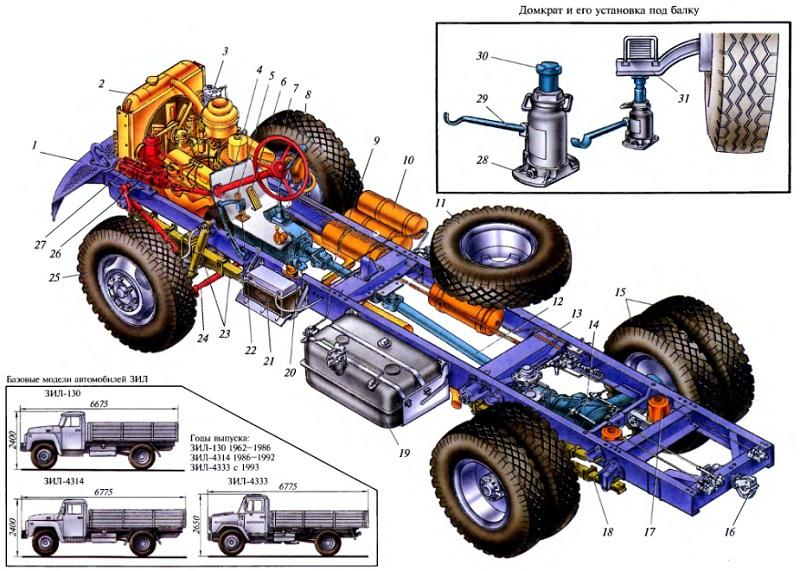 Схема шасси и агрегатов