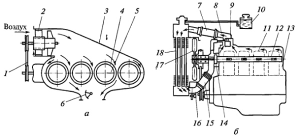 охлаждения двигателя: