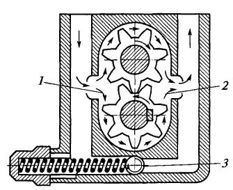 Односекционный шестеренный масляный насос со встроенным редукционным клапаном