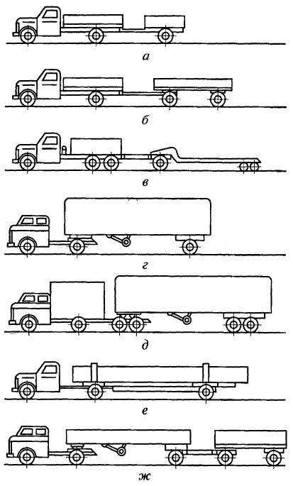 Основные типы автопоездов