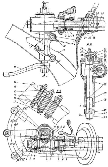 Рулевой механизм схема