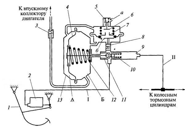 Рис. Схема гидровакуумного