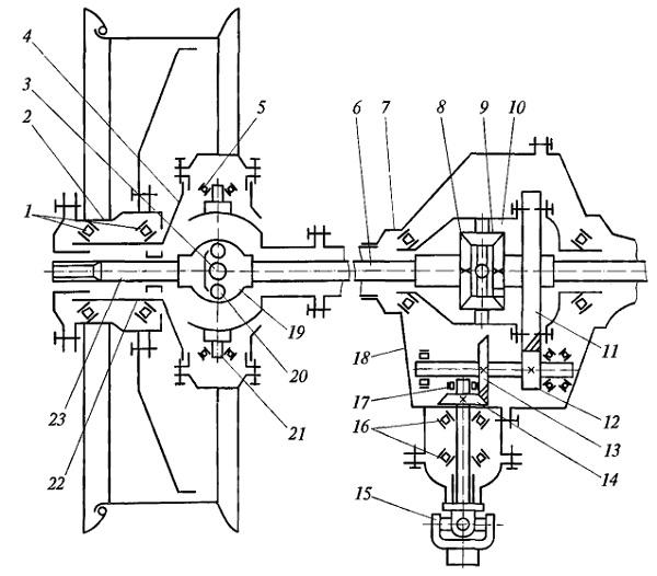 Схема механизма привода