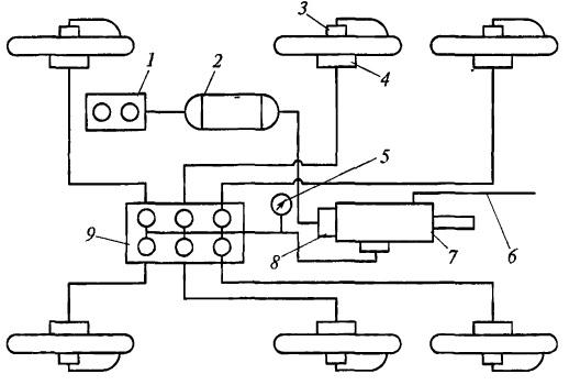 Схема системы регулирования