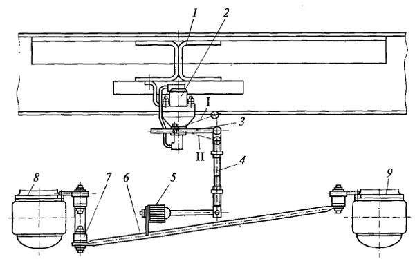 Схема регулятора тормозных сил фото 403