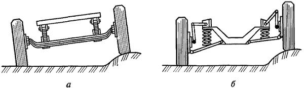 Схема мостов на машине