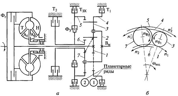 Схемы планетарной коробки передач в гидромеханической трансмиссии четырехосной полноприводной колесной машины (а) и...