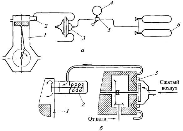 Схемы системы пуска двигателя