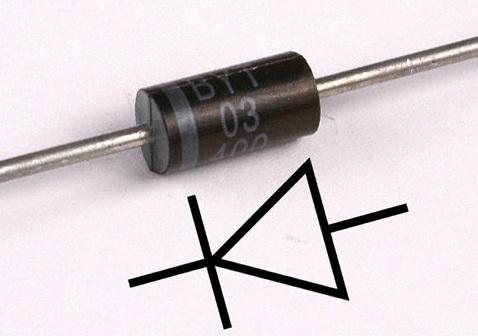 Рис.  Диод и его условное обозначение.  Диодом называется полупроводниковый прибор, способный пропускать...
