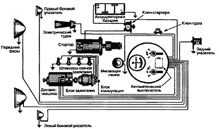 Полная схема электрических