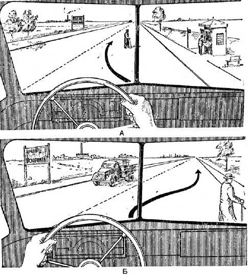 Схема двойного поворота