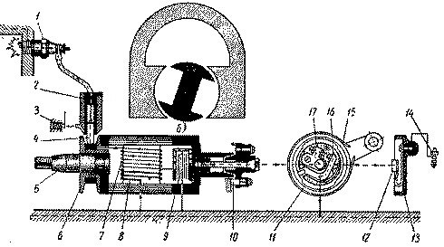 Схема магнето с
