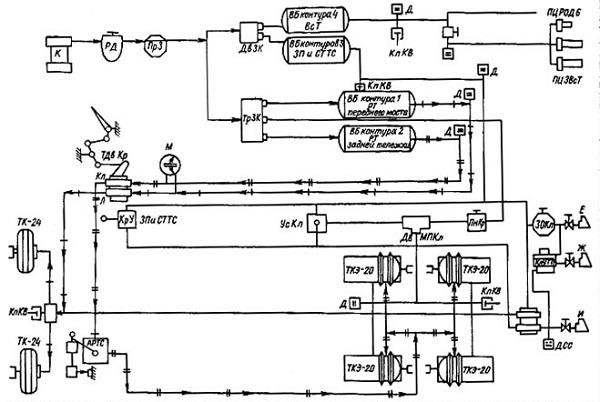 Схемы электрические
