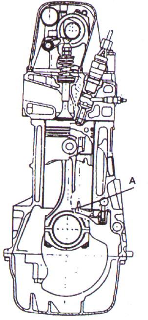 Схема размещения масляной
