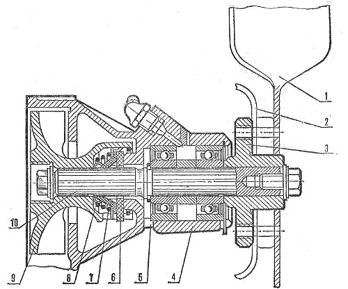 Схема водяного насоса и