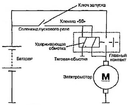 Схема подключения стартера с