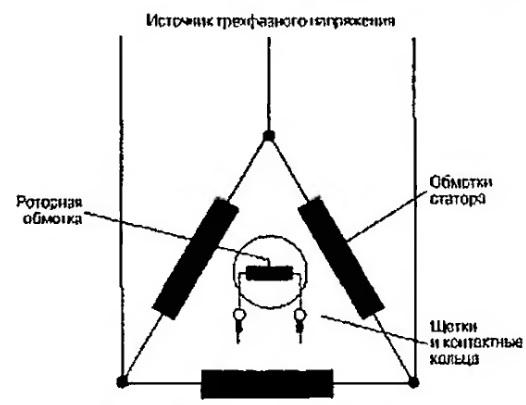 Схема синхронного мотора