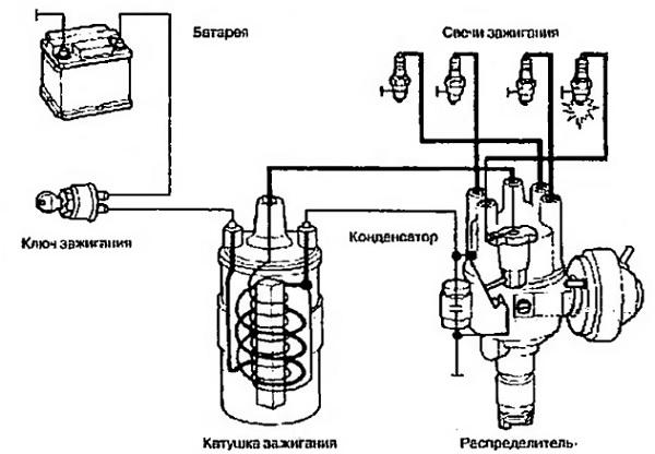 Система зажигания с контактным