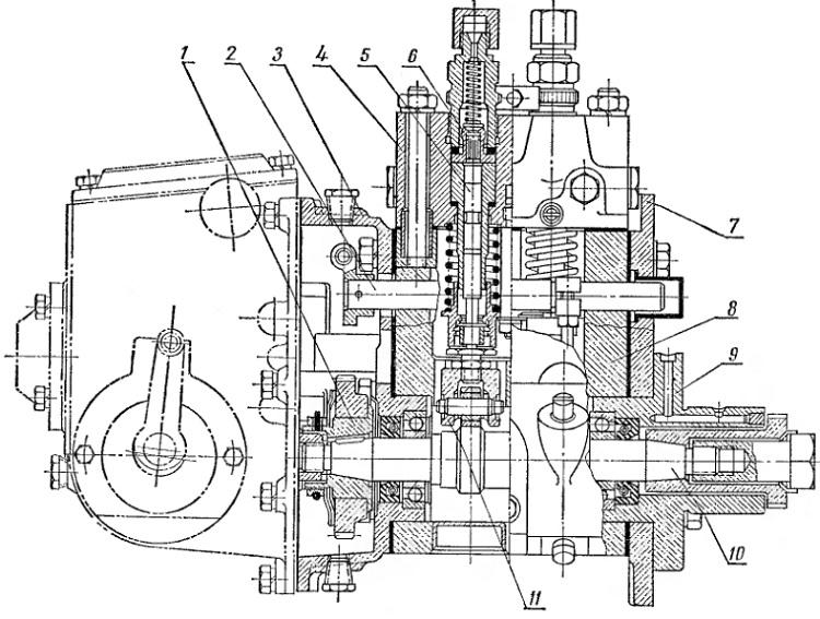 Топливный насос 2ТН-8,5 х 10