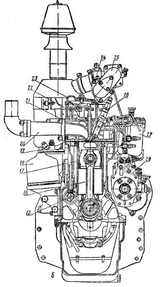 Рис.  Двигатель Д-240 (Д-240Л): а - продольный разрез; б - поперечный разрез: 1 - коленчатый вал; 2 - масляный картер...