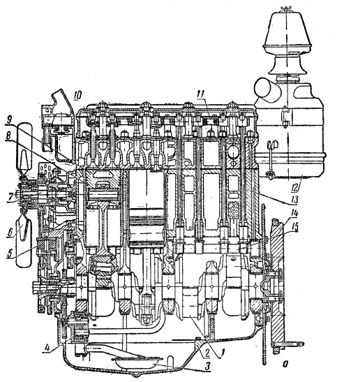 Двигатель Д-240 (Д-240Л)