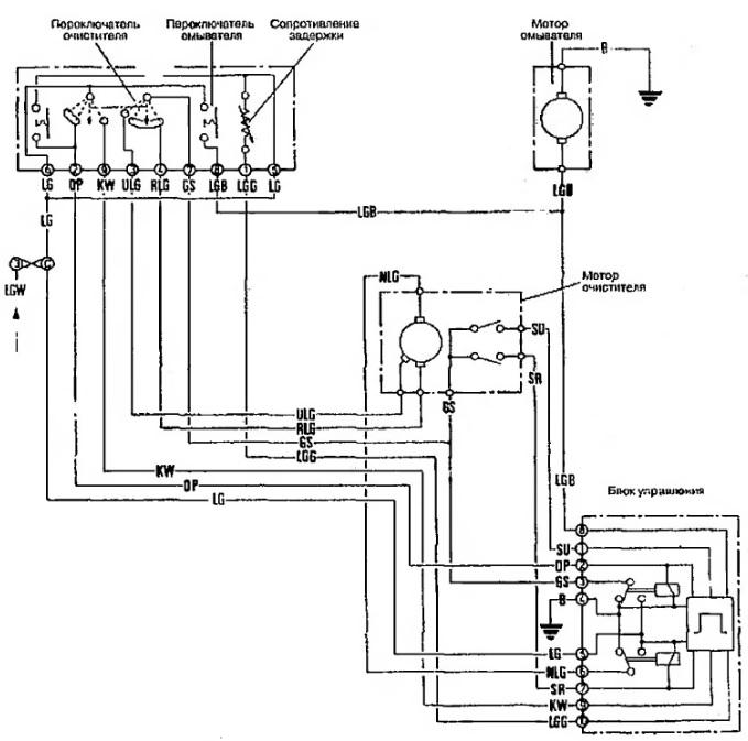 Схема программного управления