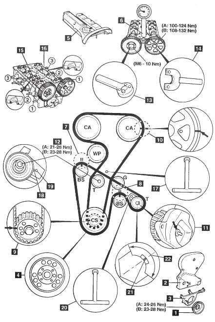 Схема установки ремня ГРМ на