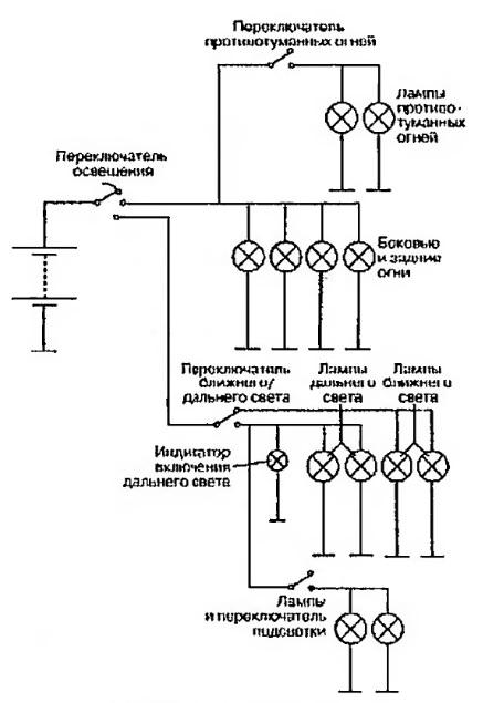 Основная схема освещения
